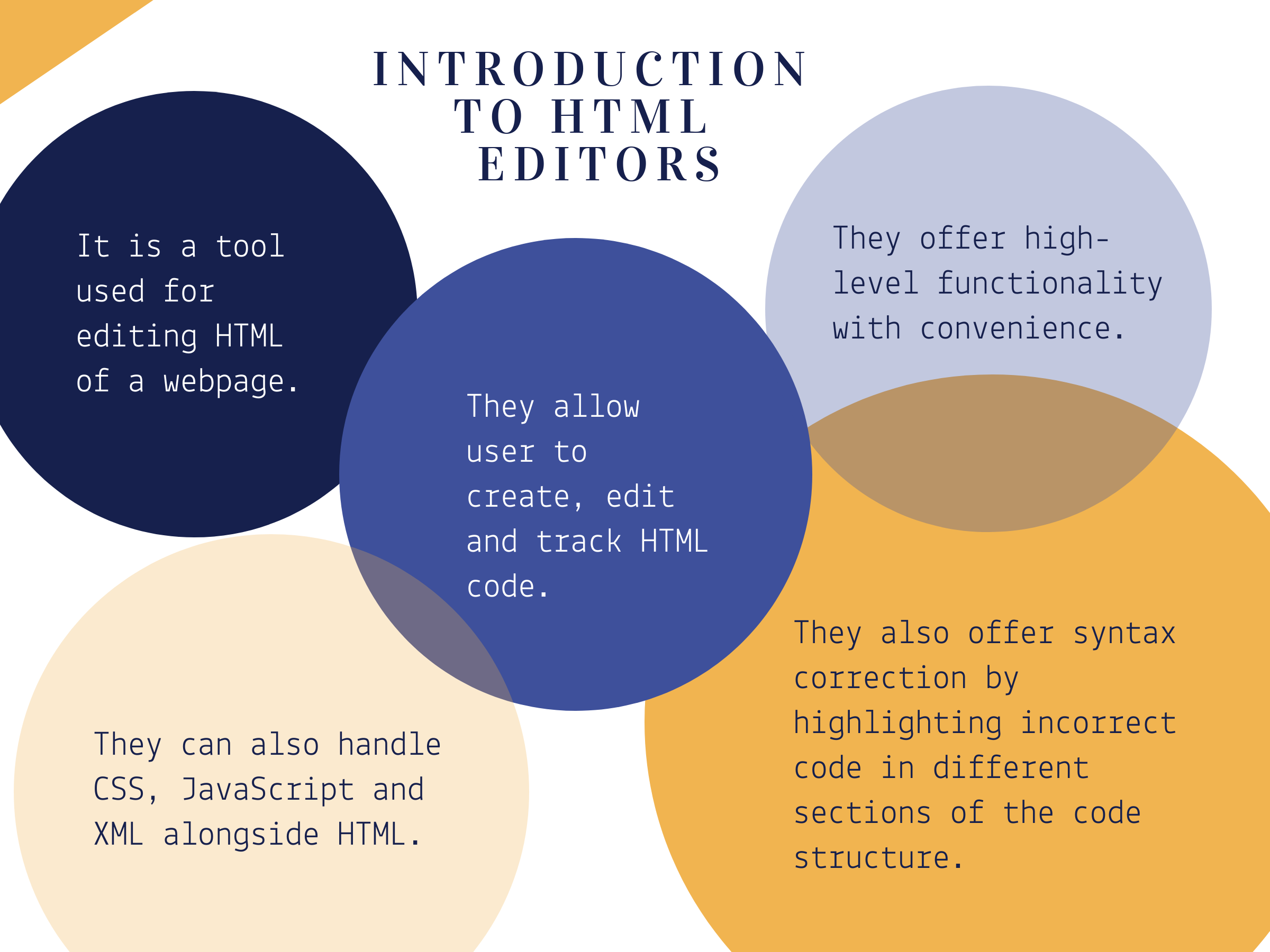 Introduction to HTML Editors