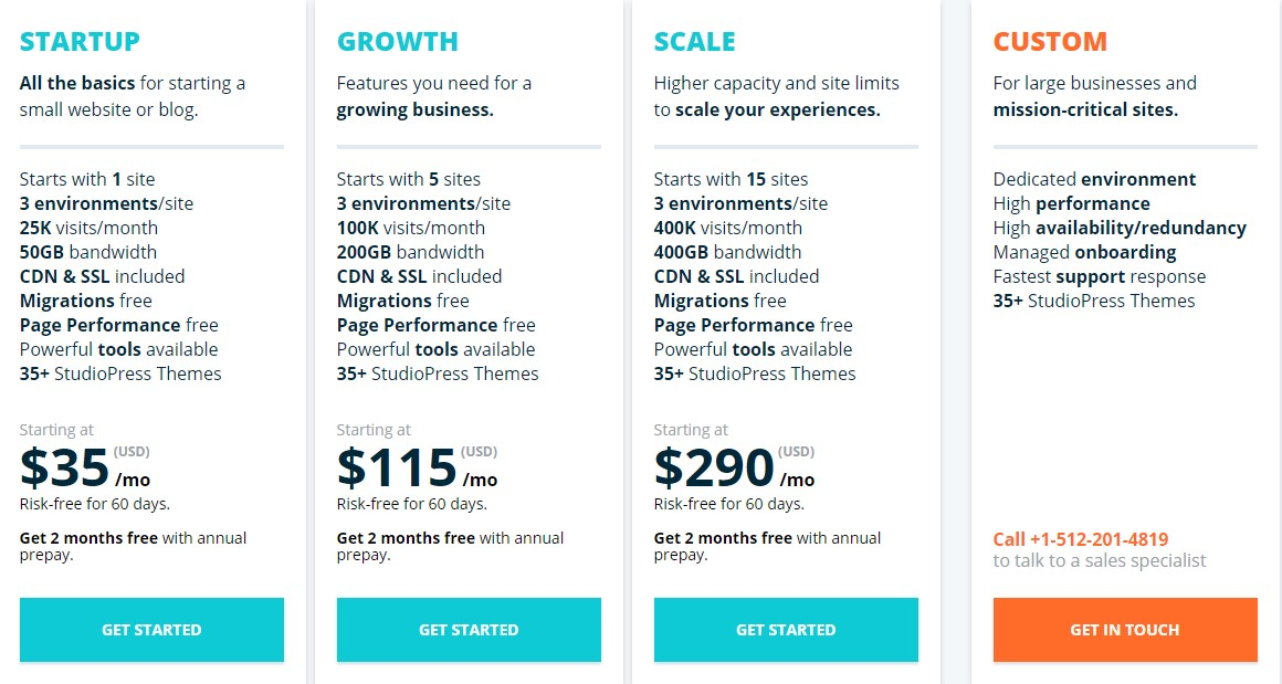 WPEngine WordPress Hosting Plans